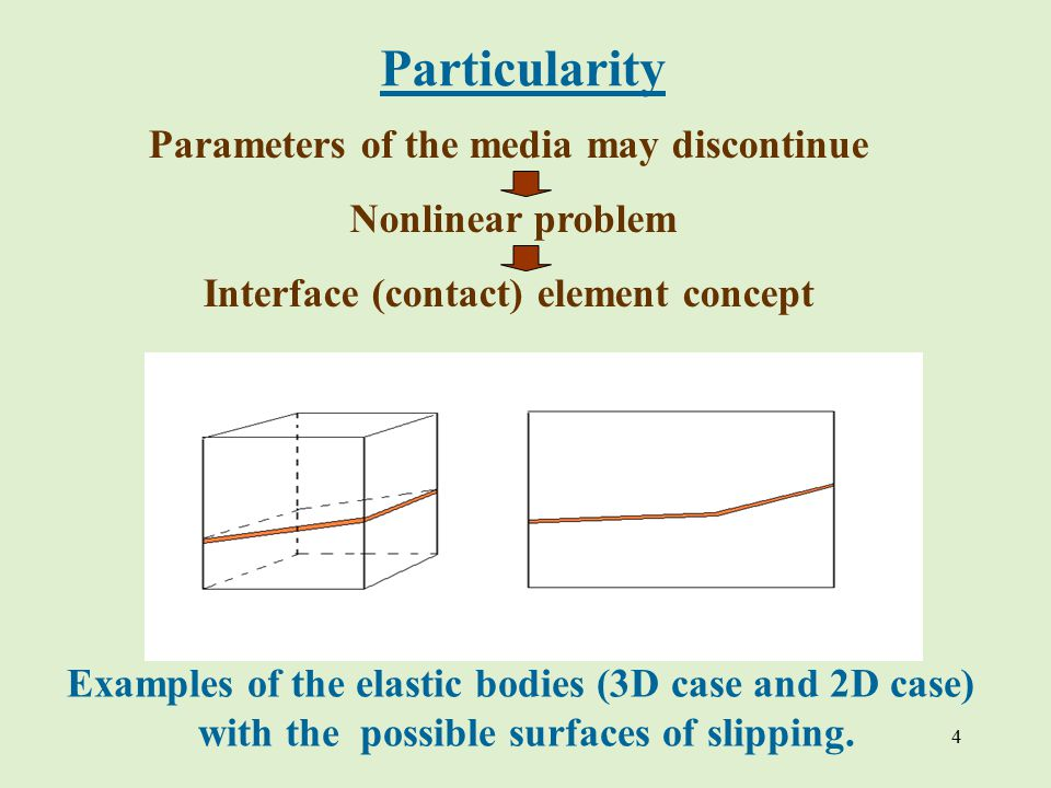 4 Particularity Examples of the elastic bodies (3D case and 2D case) with the possible surfaces of slipping.