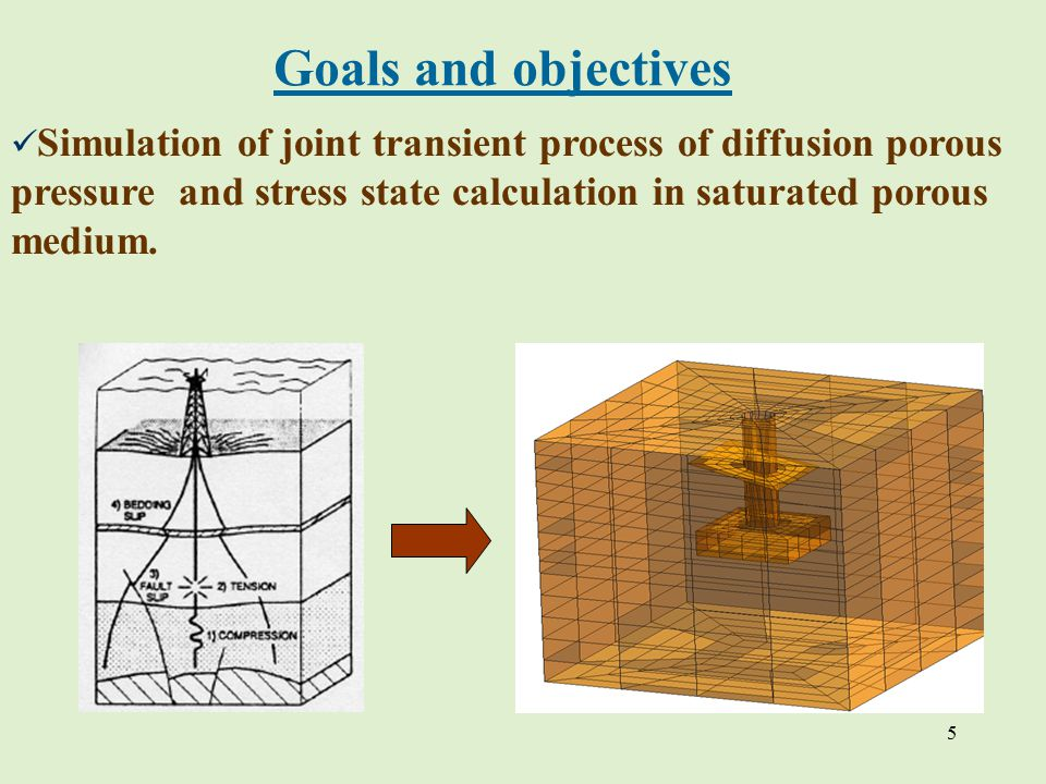 5 Goals and objectives Simulation of joint transient process of diffusion porous pressure and stress state calculation in saturated porous medium.