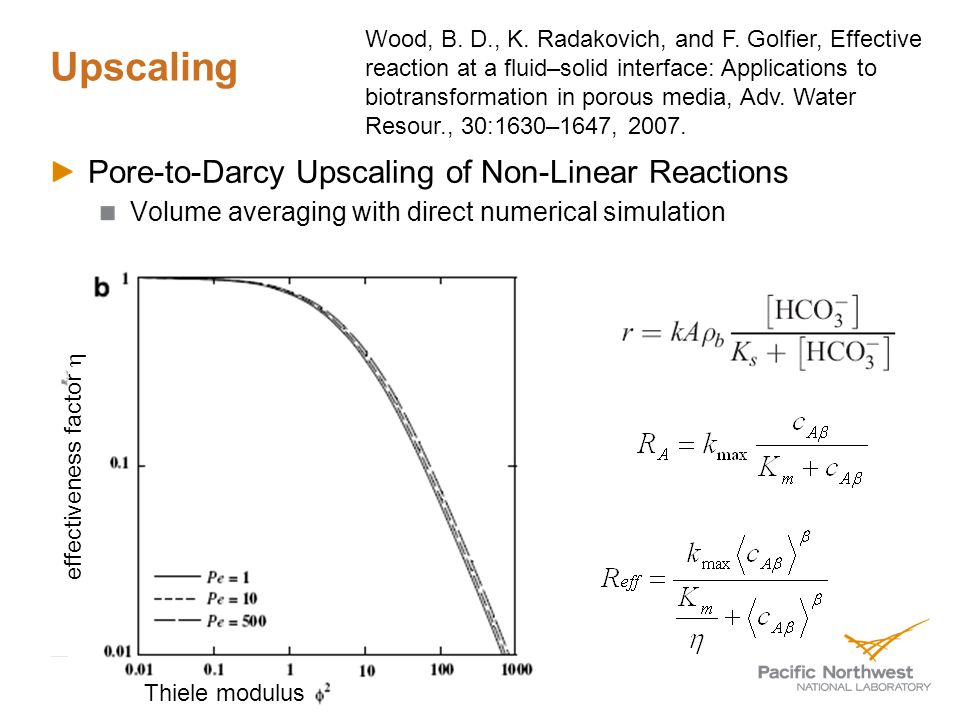 Upscaling Pore-to-Darcy Upscaling of Non-Linear Reactions Volume averaging with direct numerical simulation effectiveness factor  Thiele modulus Wood, B.