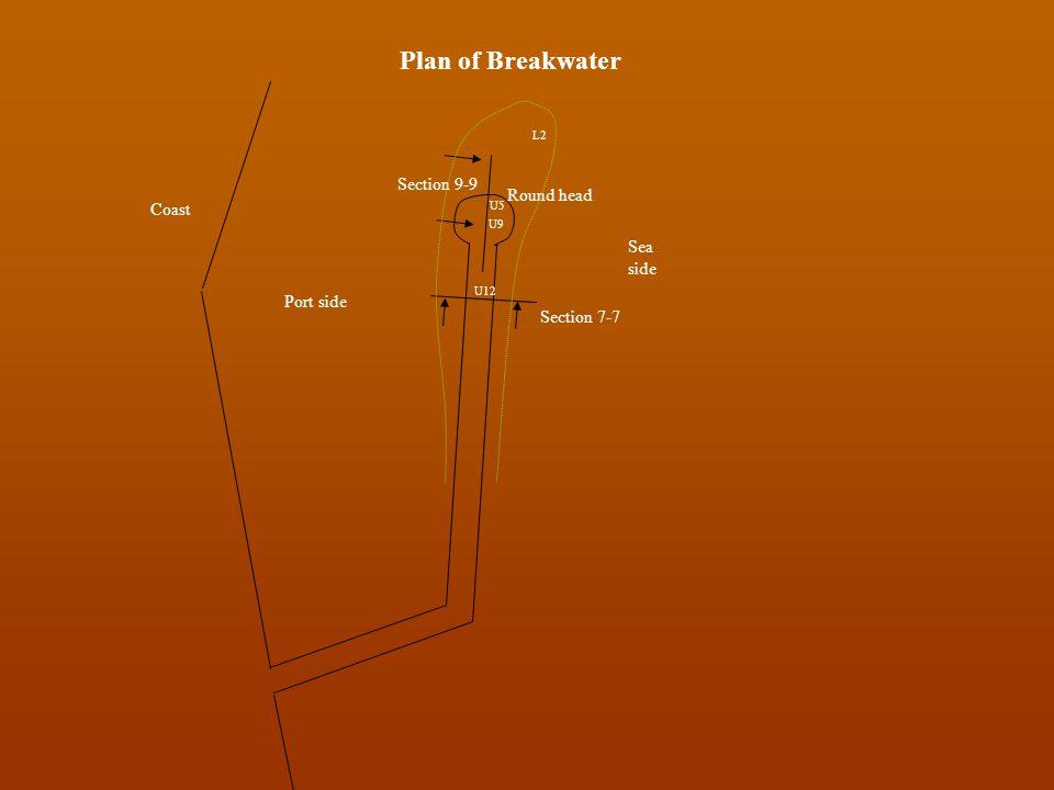 Coast Section 7-7 Section 9-9 Port side Sea side Round head L2 U9 U12 U5 Plan of Breakwater