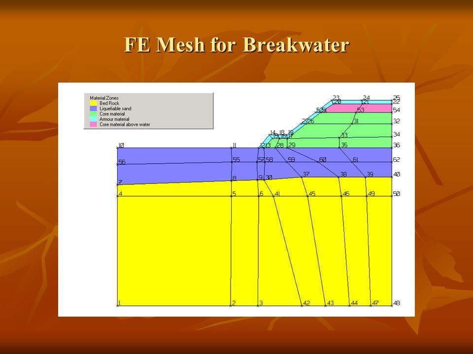 FE Mesh for Breakwater