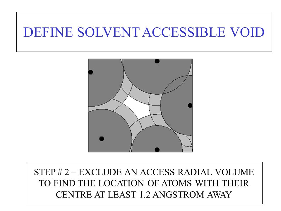 STEP # 2 – EXCLUDE AN ACCESS RADIAL VOLUME TO FIND THE LOCATION OF ATOMS WITH THEIR CENTRE AT LEAST 1.2 ANGSTROM AWAY