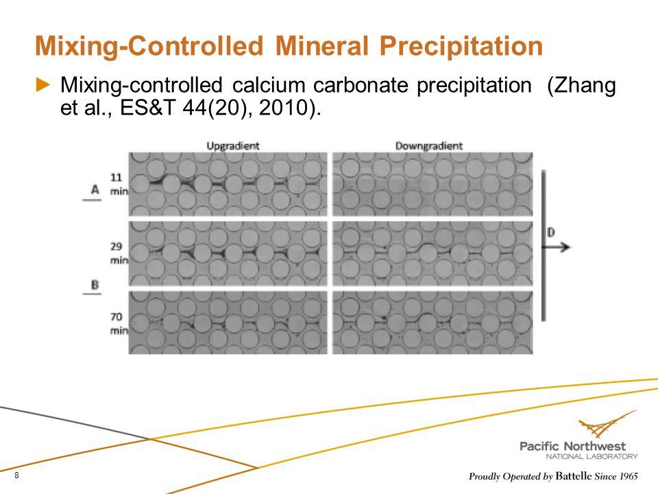 Mixing-Controlled Mineral Precipitation Mixing-controlled calcium carbonate precipitation (Zhang et al., ES&T 44(20), 2010). 8