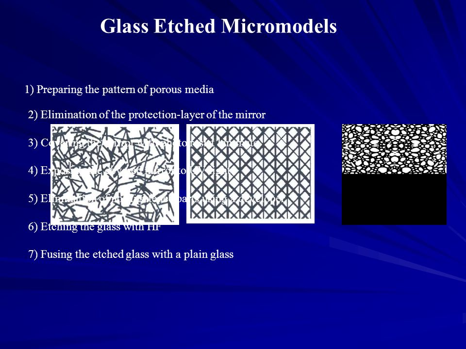 Glass Etched Micromodels 1) Preparing the pattern of porous media 2) Elimination of the protection-layer of the mirror 3) Covering the mirror with photo resist laminate 4) Exposing the covered mirror to UV light 5) Elimination of not-lightened parts using a developer 6) Etching the glass with HF 7) Fusing the etched glass with a plain glass