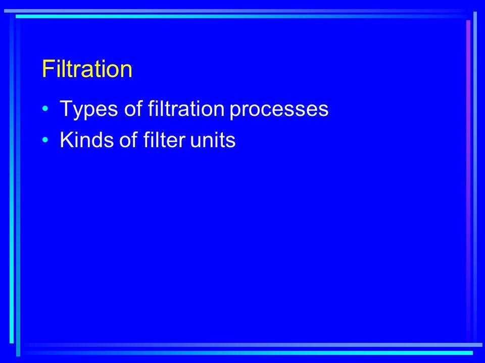 Filtration Types of filtration processes Kinds of filter units