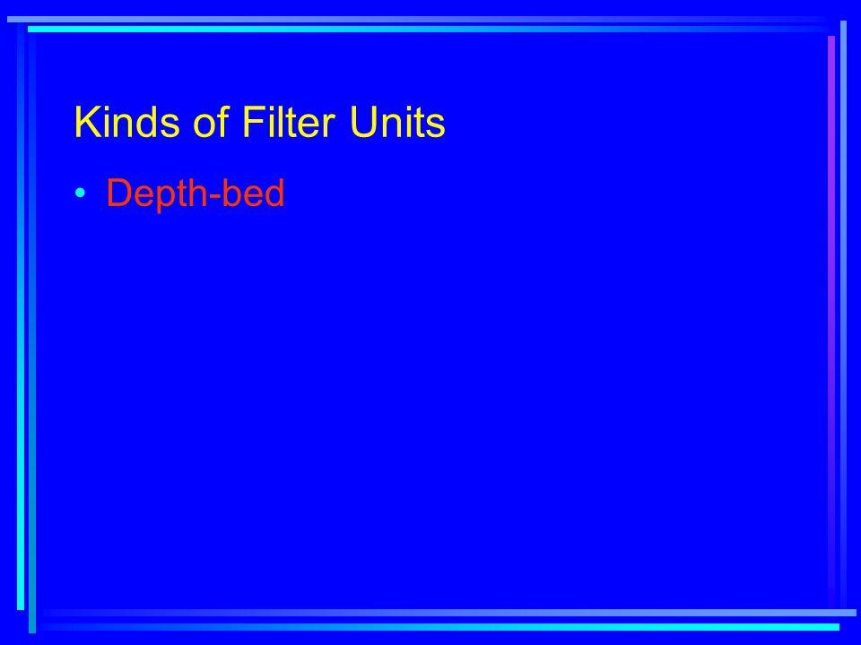 Kinds of Filter Units Depth-bed