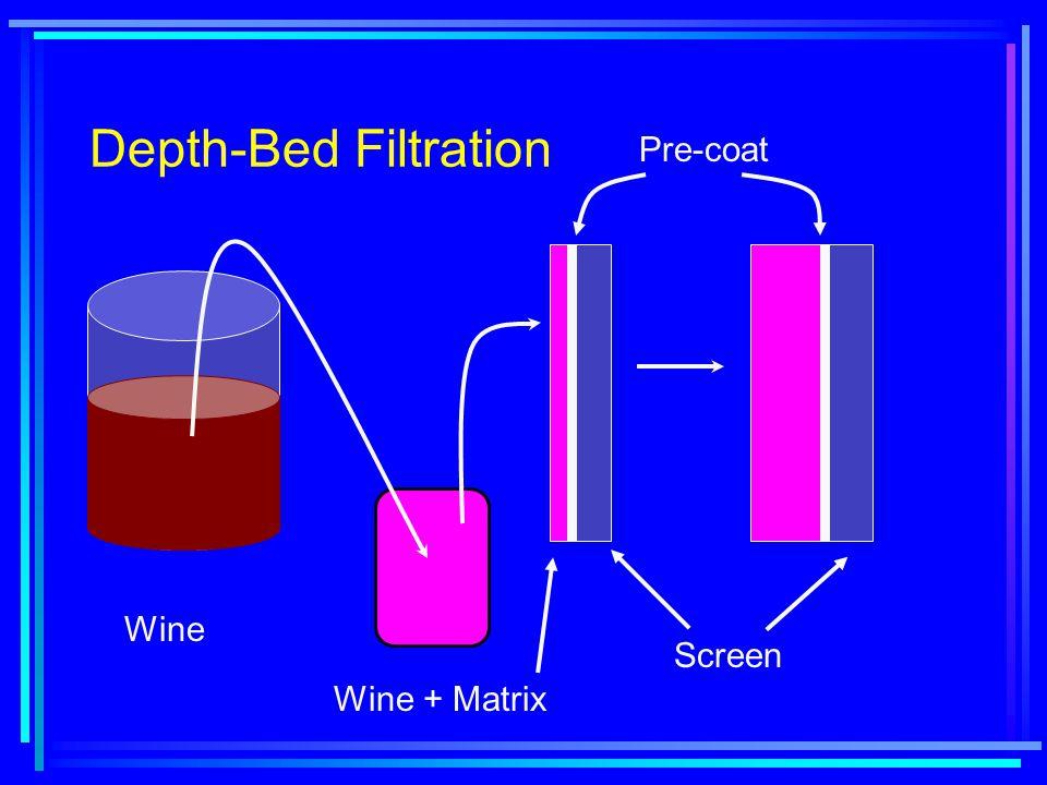 Depth-Bed Filtration Screen Wine Wine + Matrix Pre-coat