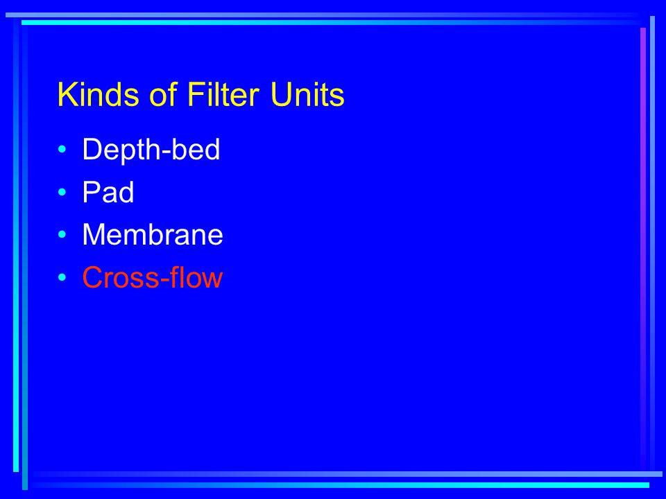 Kinds of Filter Units Depth-bed Pad Membrane Cross-flow