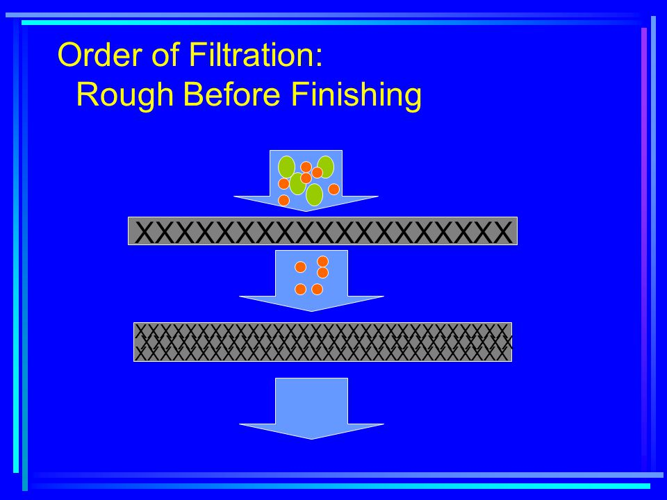 Order of Filtration: Rough Before Finishing XXXXXXXXXXXXXXXXXXX XXXXXXXXXXXXXXXXXXXXXXXXXXXXXX XXXXXXXXXXXXXXXXXXXXXXXXXXXXXX