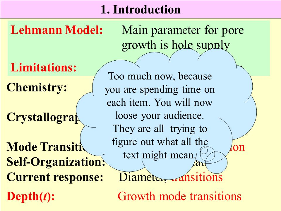 1. Introduction Lehmann Model: Main parameter for pore growth is hole supply Limitations:Model does not address: Chemistry:n-macro(org. electrolytes)