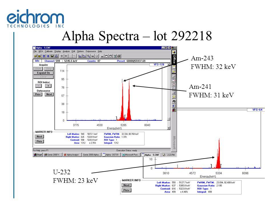 Alpha Spectra – lot 292218 Am-243 FWHM: 32 keV Am-241 FWHM: 31 keV U-232 FWHM: 23 keV