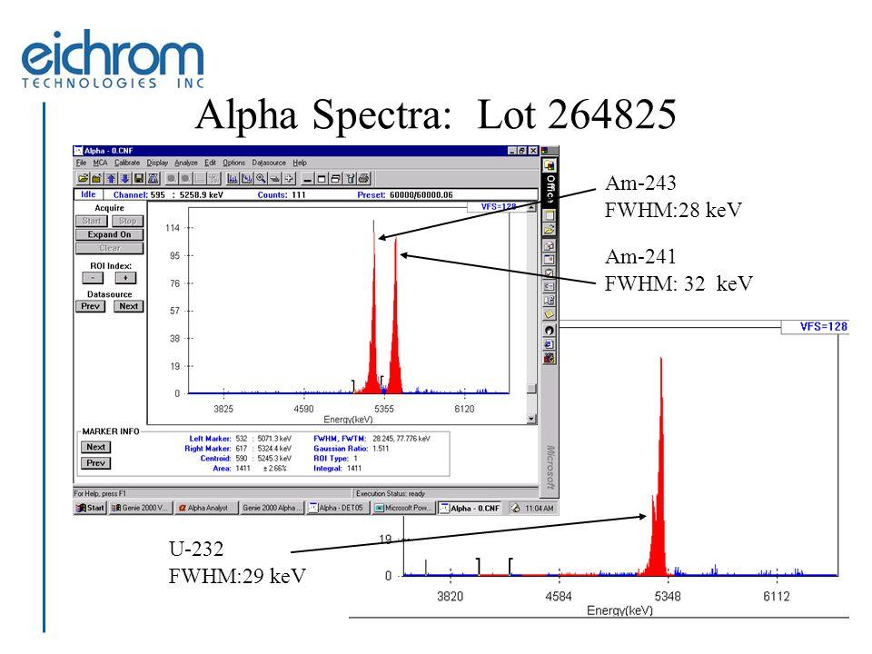 Alpha Spectra: Lot 264825 Am-243 FWHM:28 keV Am-241 FWHM: 32 keV U-232 FWHM:29 keV