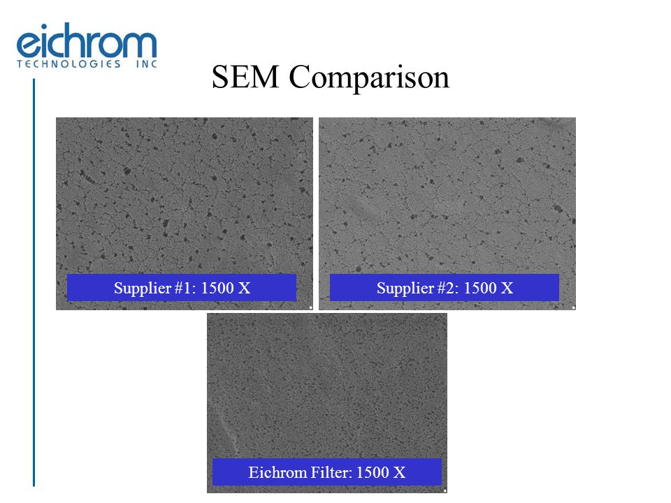 SEM Comparison Supplier #1: 1500 XSupplier #2: 1500 X Eichrom Filter: 1500 X
