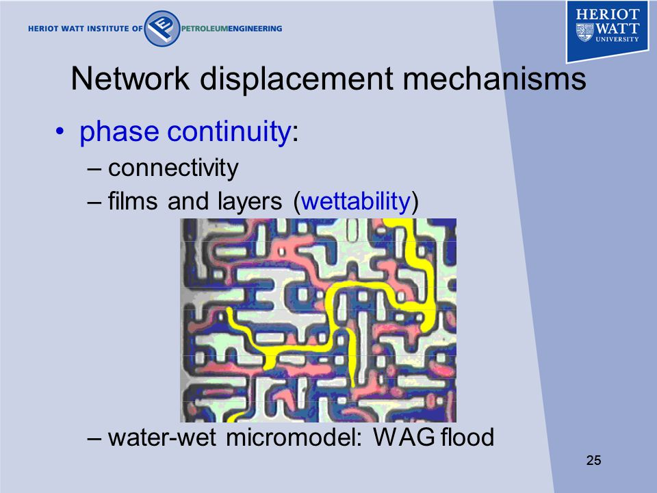 25 Network displacement mechanisms phase continuity: –connectivity –films and layers (wettability) –water-wet micromodel: WAG flood