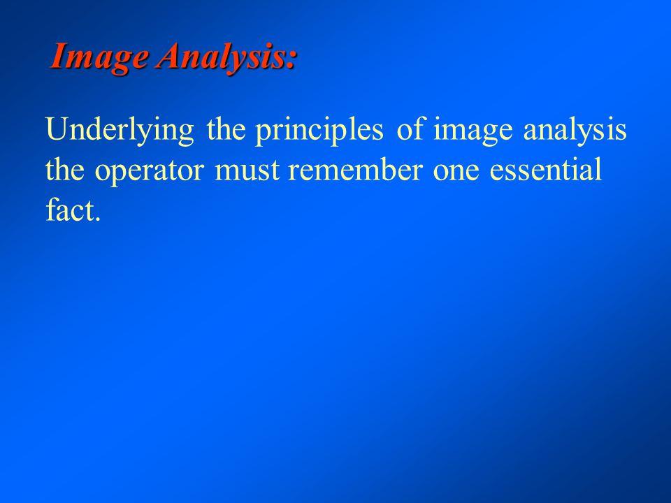 Measurements in Three Dimensions: