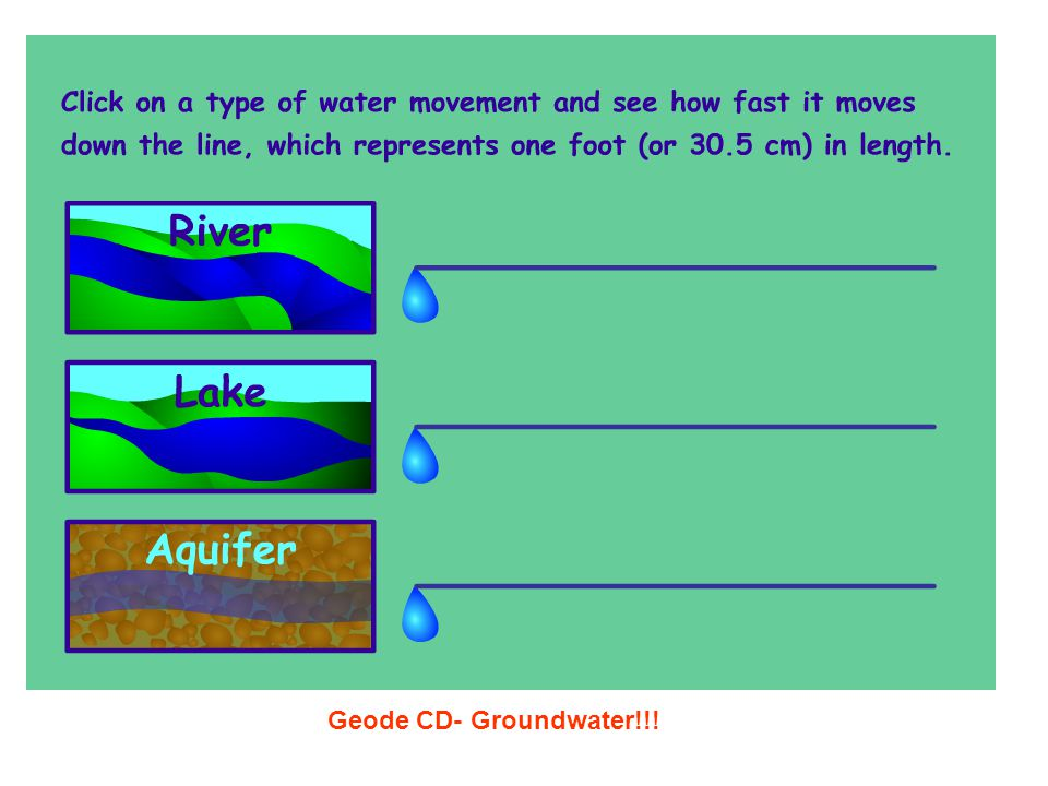 Geode CD- Groundwater!!!