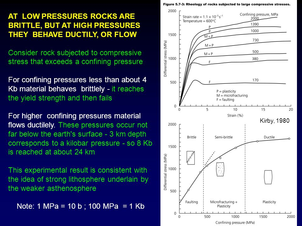AT LOW PRESSURES ROCKS ARE BRITTLE, BUT AT HIGH PRESSURES THEY BEHAVE DUCTILY, OR FLOW Consider rock subjected to compressive stress that exceeds a co