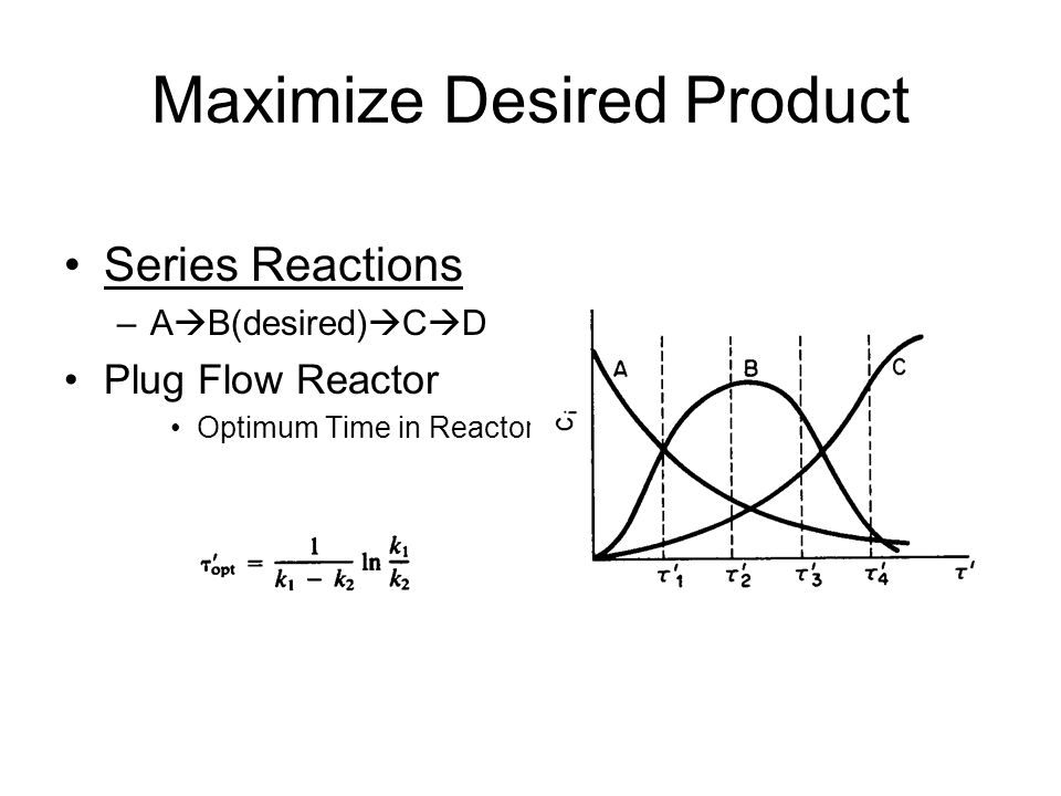 Maximize Desired Product Series Reactions –A  B(desired)  C  D Plug Flow Reactor Optimum Time in Reactor