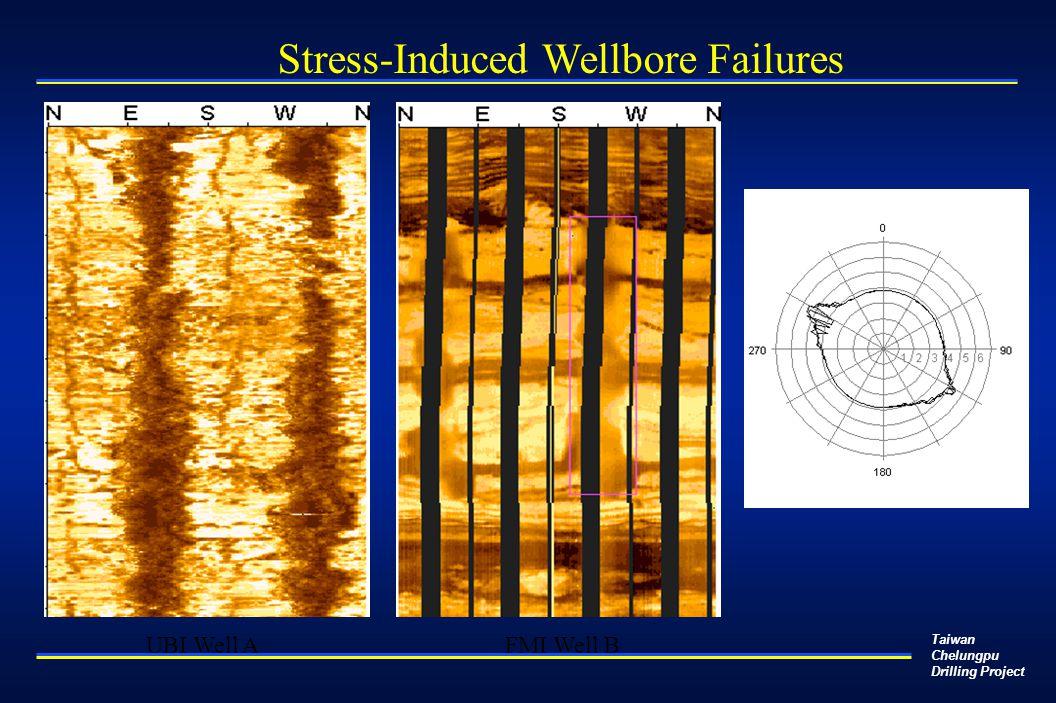 Taiwan Chelungpu Drilling Project Stress-Induced Wellbore Failures UBI Well AFMI Well B