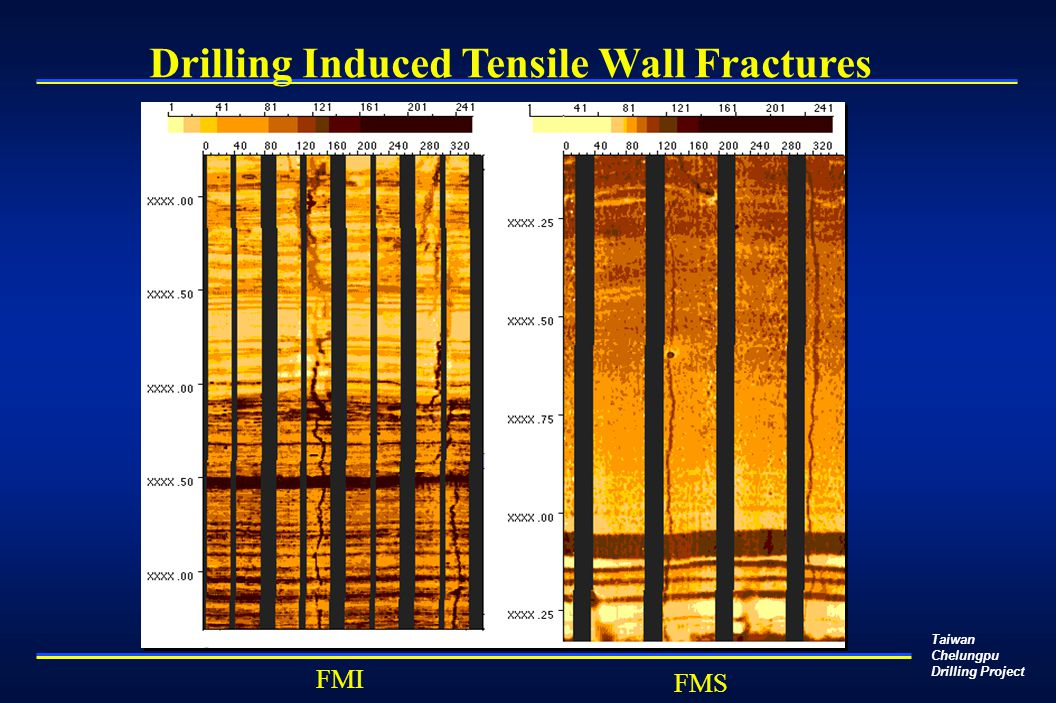 Taiwan Chelungpu Drilling Project Drilling Induced Tensile Wall Fractures FMI FMS