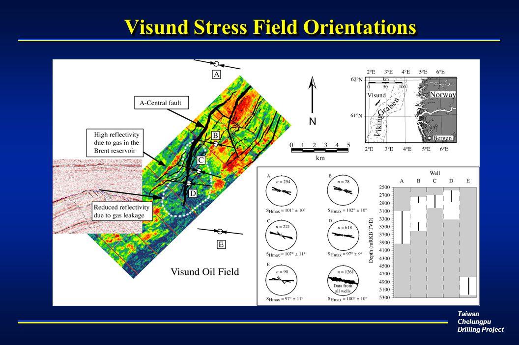 Taiwan Chelungpu Drilling Project Visund Stress Field Orientations