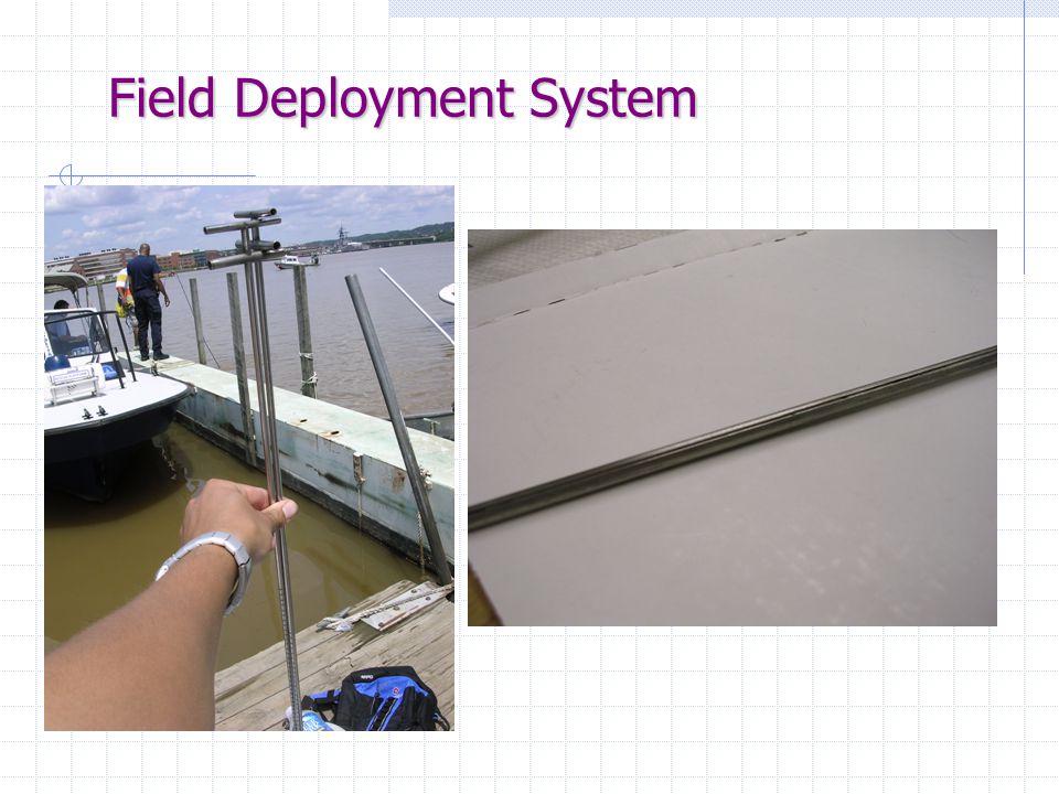 Field Deployment System
