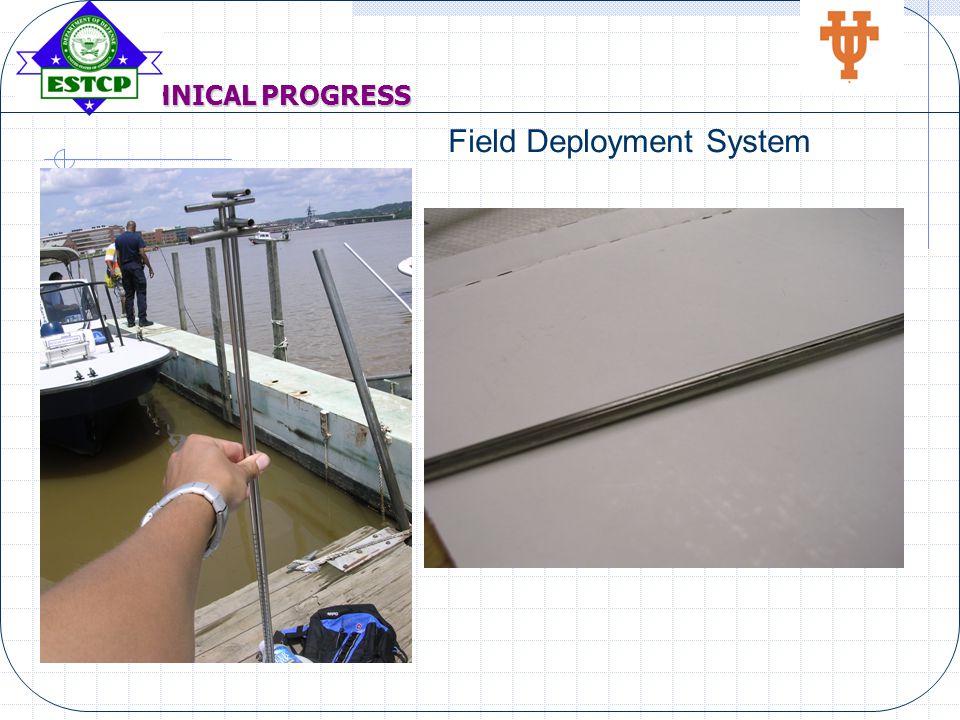 TECHNICAL PROGRESS Field Deployment System