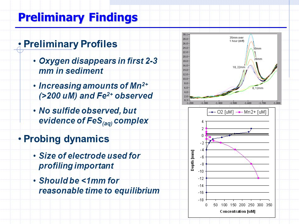 Preliminary Findings Preliminary Profiles Oxygen disappears in first 2-3 mm in sediment Increasing amounts of Mn 2+ (>200 uM) and Fe 2+ observed No sulfide observed, but evidence of FeS (aq) complex Probing dynamics Size of electrode used for profiling important Should be <1mm for reasonable time to equilibrium