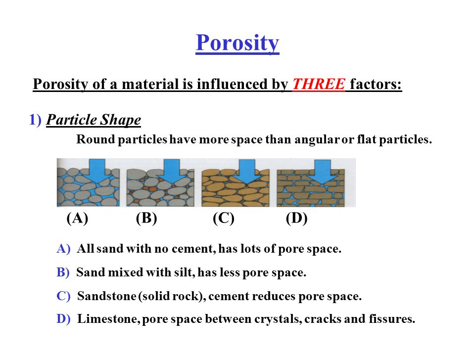 (A)(B)(C)(D) A) All sand with no cement, has lots of pore space.
