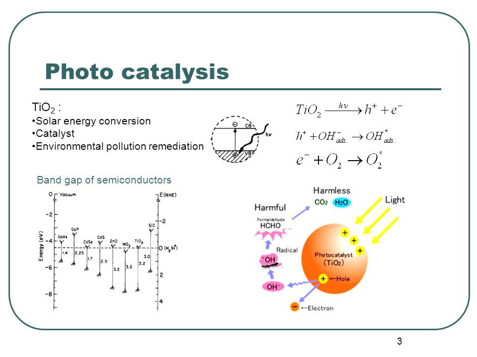 3 Photo catalysis TiO 2 : Solar energy conversion Catalyst Environmental pollution remediation Band gap of semiconductors