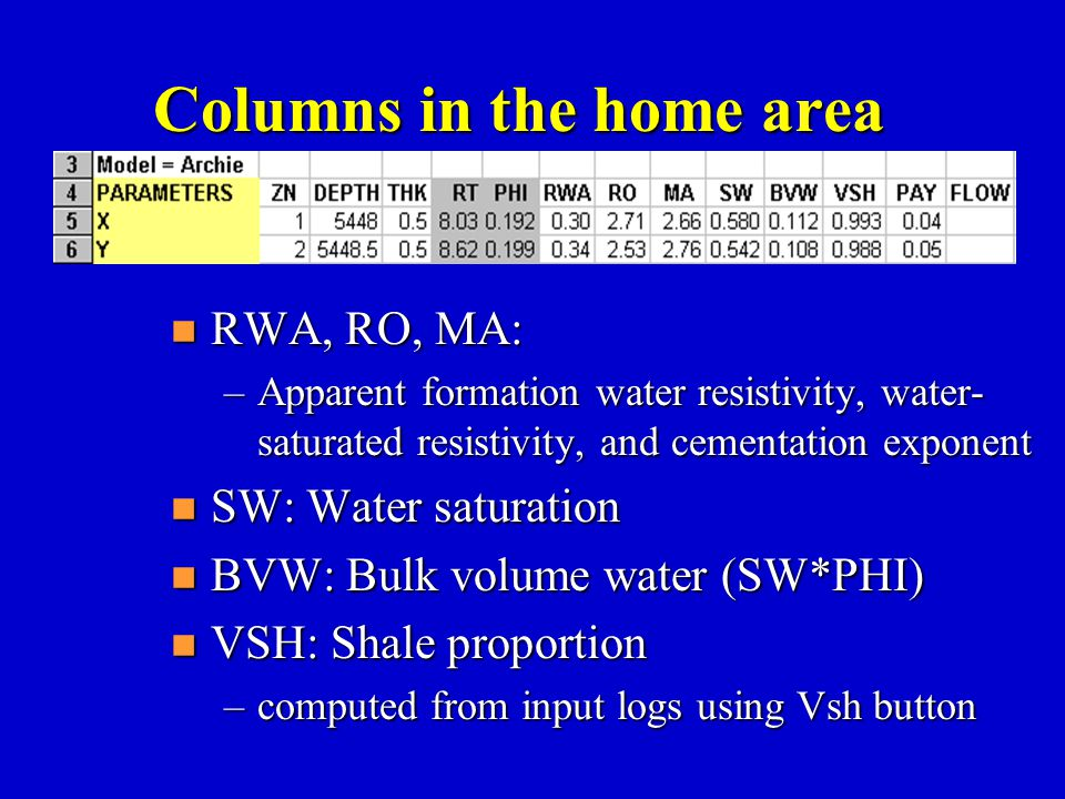 Columns in the home area n RWA, RO, MA: –Apparent formation water resistivity, water- saturated resistivity, and cementation exponent n SW: Water satu