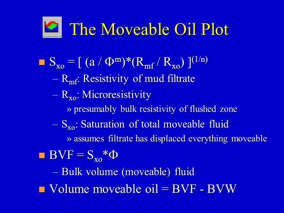 The Moveable Oil Plot S xo = [ (a /  m )*(R mf / R xo ) ] (1/n) S xo = [ (a /  m )*(R mf / R xo ) ] (1/n) –R mf : Resistivity of mud filtrate –R xo