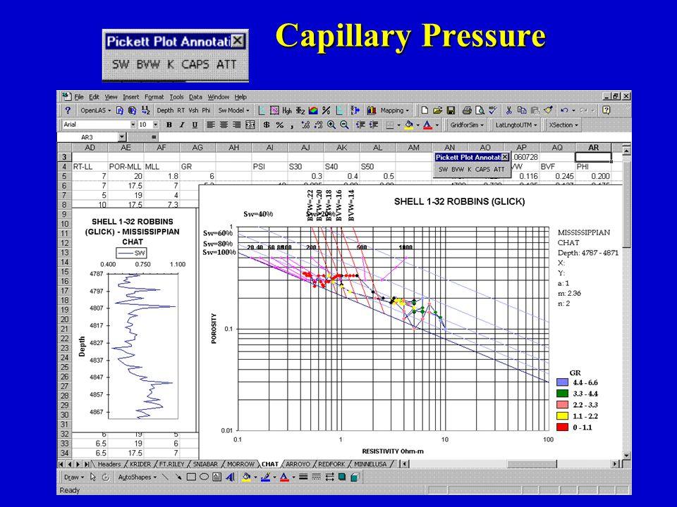 Capillary Pressure Capillary Pressure