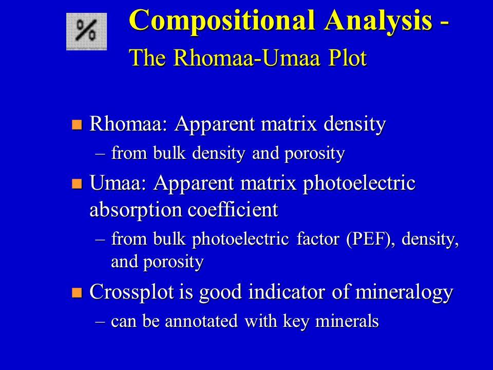 Compositional Analysis - The Rhomaa-Umaa Plot n Rhomaa: Apparent matrix density –from bulk density and porosity n Umaa: Apparent matrix photoelectric
