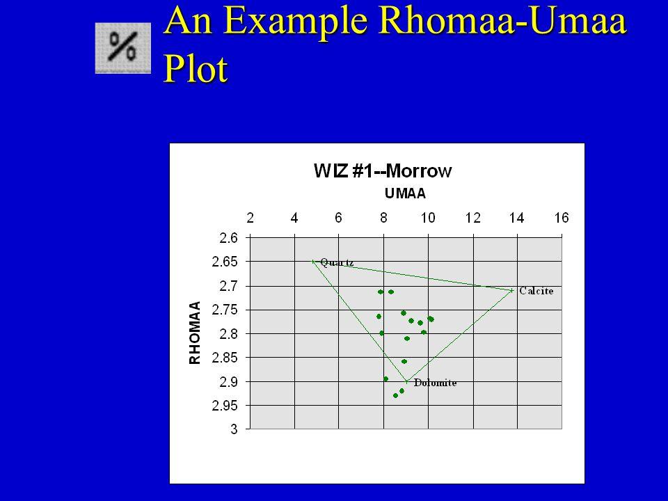An Example Rhomaa-Umaa Plot