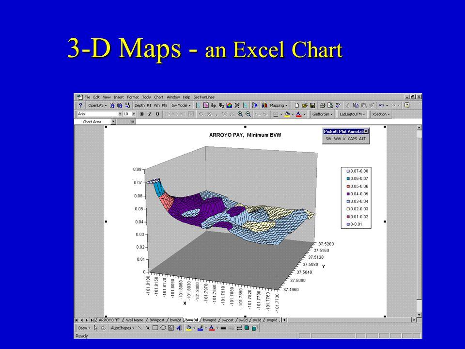 3-D Maps - an Excel Chart