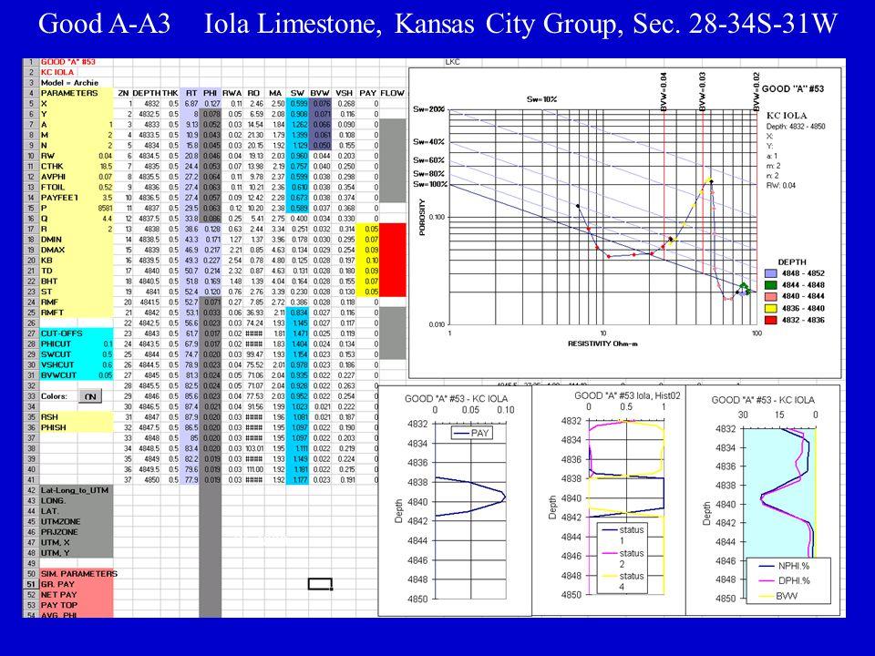 Good A-A3 Iola Limestone, Kansas City Group, Sec. 28-34S-31W Pf: 4839
