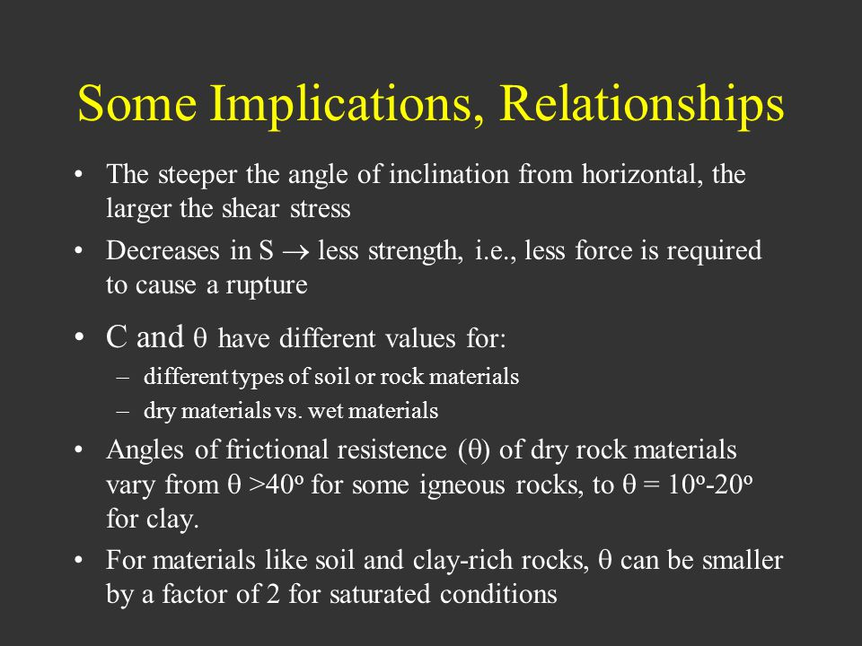 Some Implications, Relationships The steeper the angle of inclination from horizontal, the larger the shear stress Decreases in S  less strength, i.e., less force is required to cause a rupture C and   have different values for: –different types of soil or rock materials –dry materials vs.