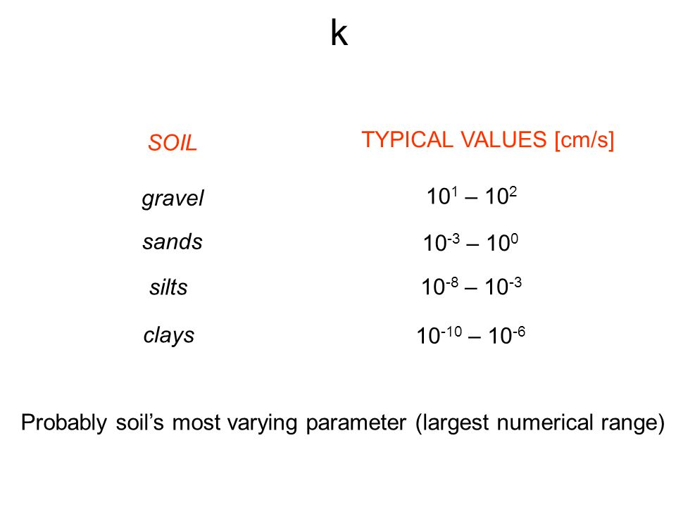 k sands silts clays SOIL TYPICAL VALUES [cm/s] gravel 10 1 – 10 2 10 -3 – 10 0 10 -8 – 10 -3 10 -10 – 10 -6 Probably soil's most varying parameter (la
