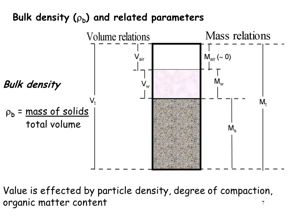 48 Filter paper method top filter paper not in contact - measures sum of matric and osmotic potential of soil bottom filter paper is in pore contact so measures matric potential