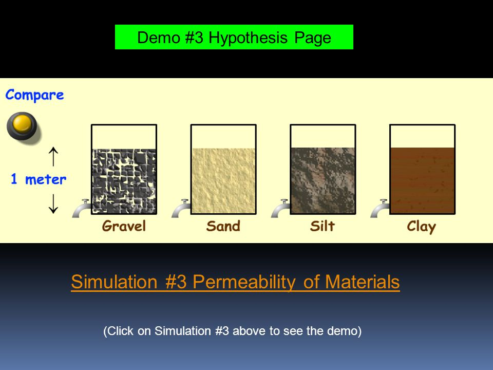 Simulation #3 Permeability of Materials Demo #3 Hypothesis Page (Click on Simulation #3 above to see the demo)