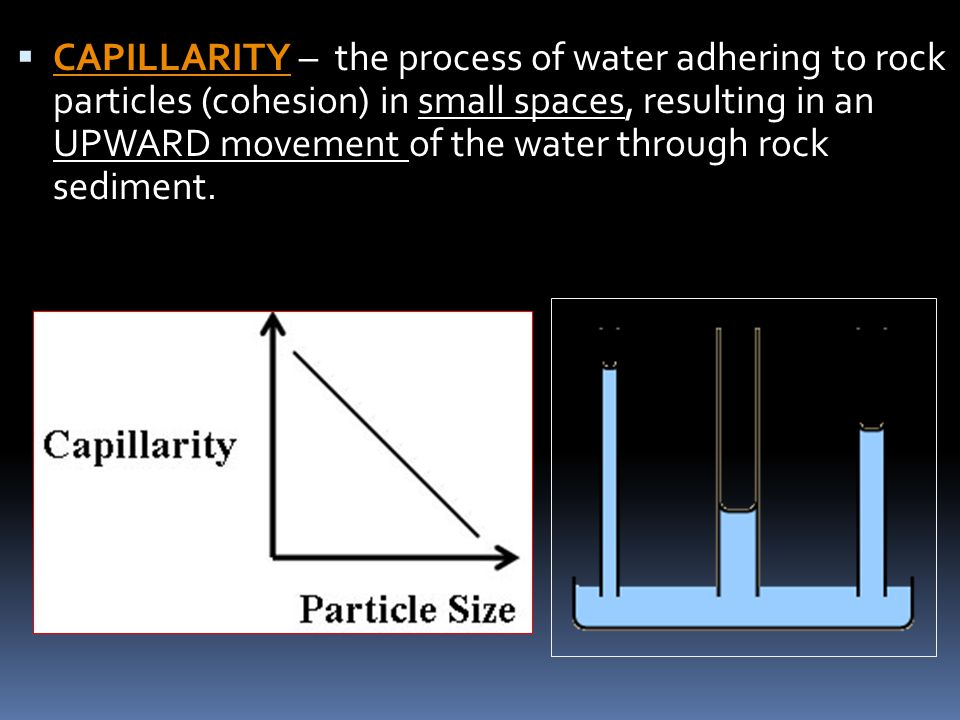  CAPILLARITY – the process of water adhering to rock particles (cohesion) in small spaces, resulting in an UPWARD movement of the water through rock