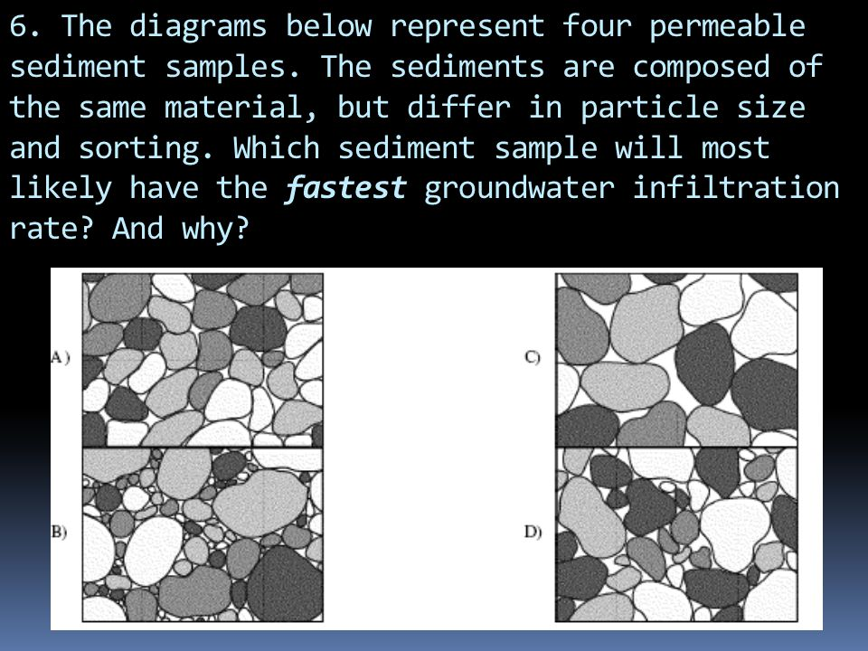 6. The diagrams below represent four permeable sediment samples. The sediments are composed of the same material, but differ in particle size and sort