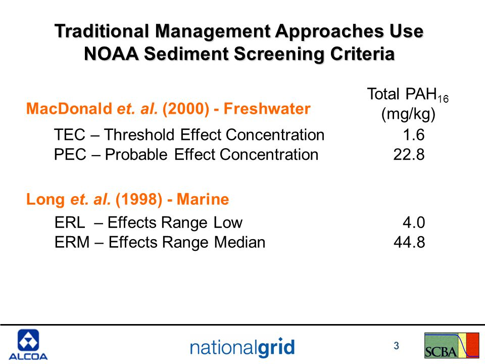 Traditional Management Approaches Use NOAA Sediment Screening Criteria TEC – Threshold Effect Concentration 1.6 PEC – Probable Effect Concentration22.8 MacDonald et.