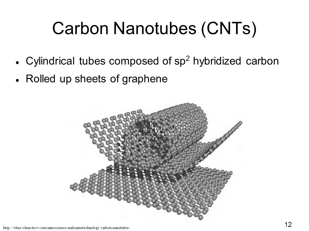 12 Carbon Nanotubes (CNTs) Cylindrical tubes composed of sp 2 hybridized carbon Rolled up sheets of graphene.