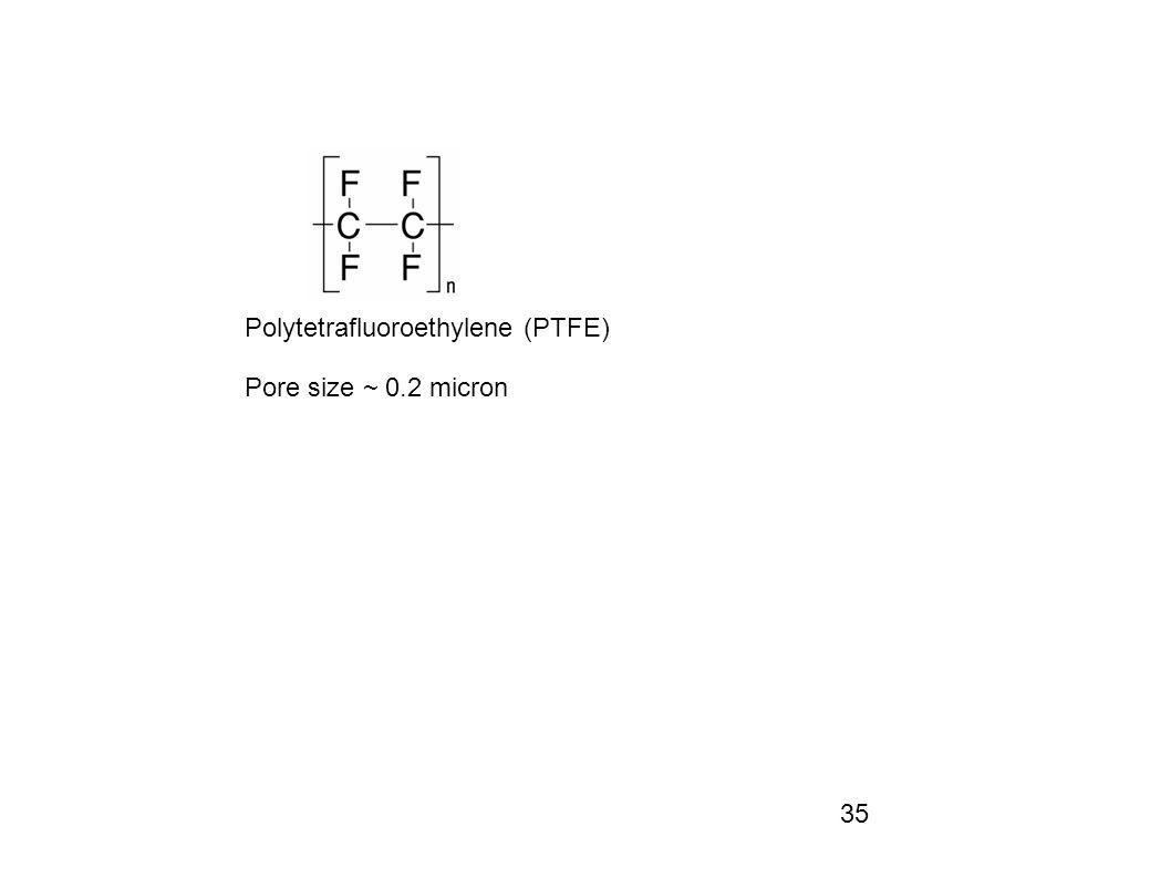 35 Polytetrafluoroethylene (PTFE) Pore size ~ 0.2 micron