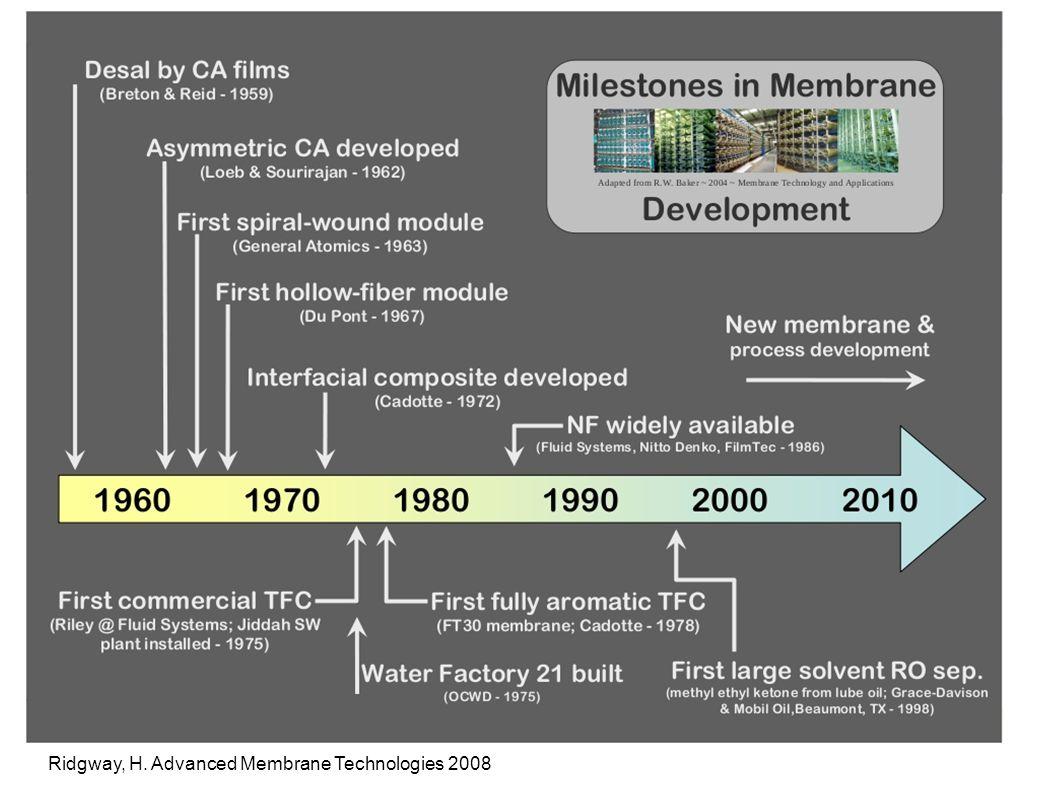 40 Ridgway, H. Advanced Membrane Technologies 2008