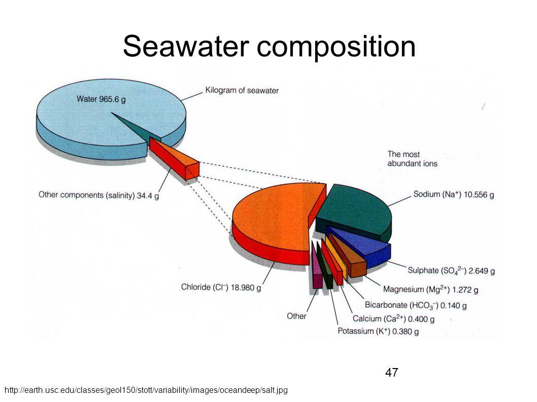 47 Seawater composition http://earth.usc.edu/classes/geol150/stott/variability/images/oceandeep/salt.jpg