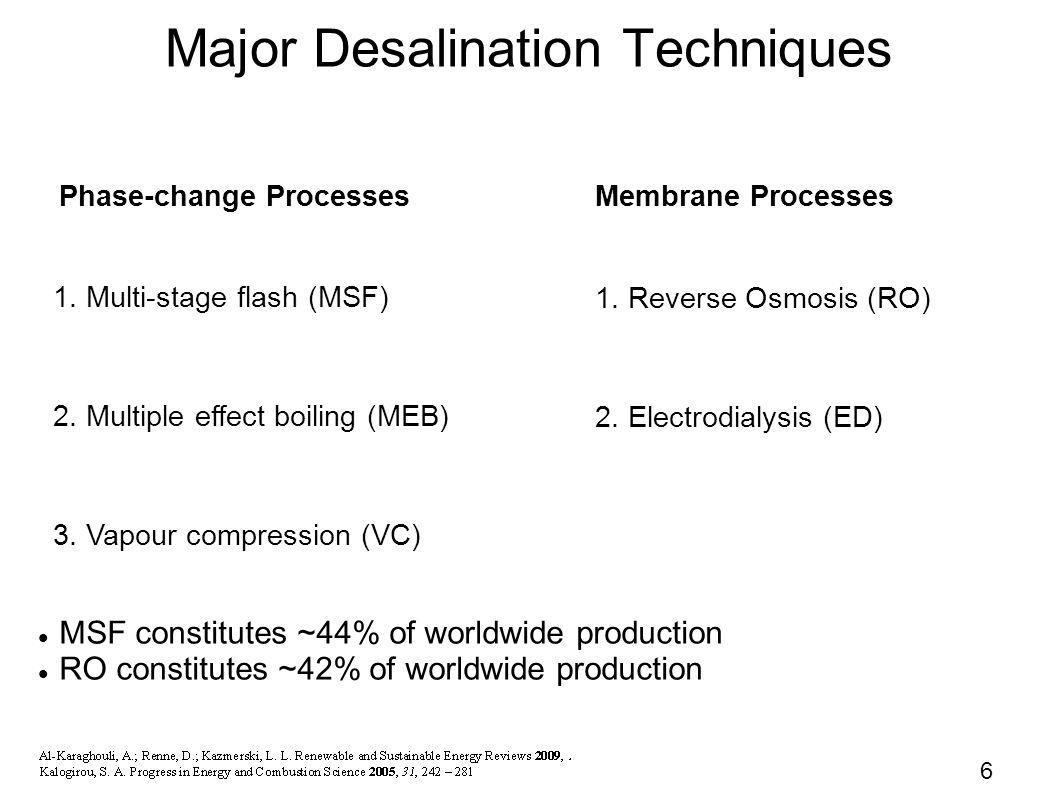 6 Major Desalination Techniques Phase-change ProcessesMembrane Processes 1.