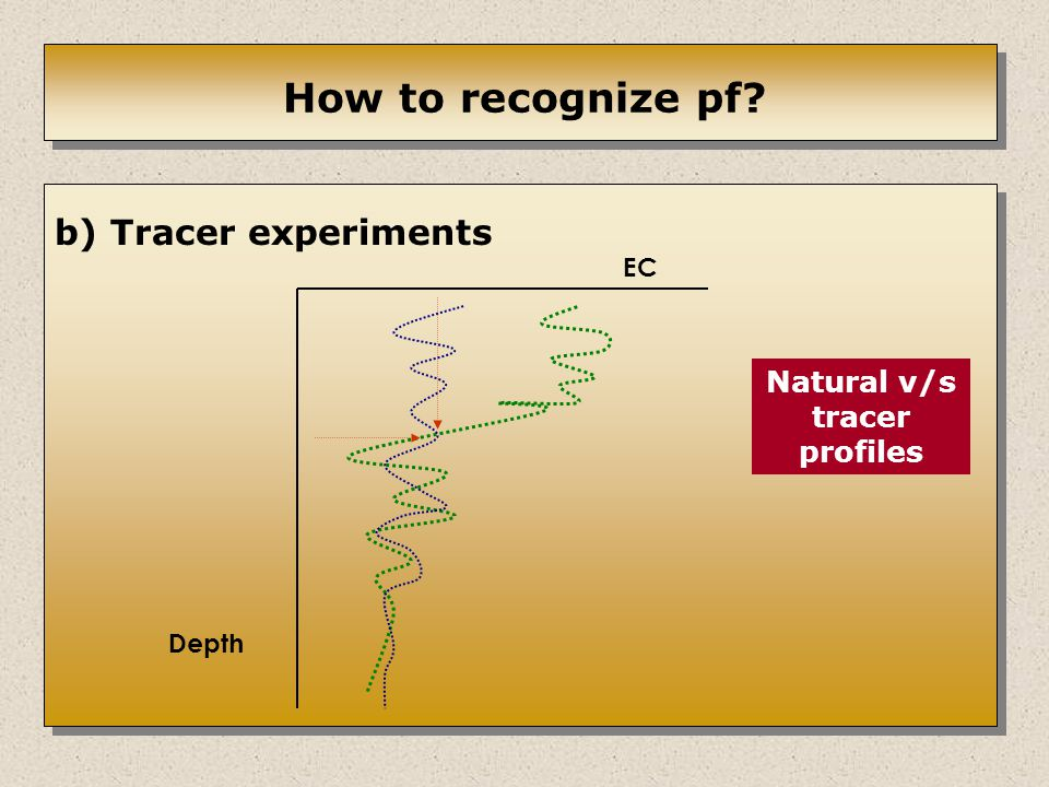 How to recognize pf? b) Tracer experiments EC Depth Natural v/s tracer profiles